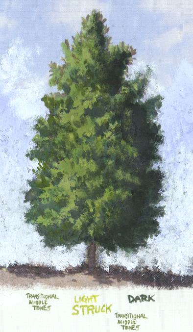 MagnoliaMyPaintedSIMPLE2tree