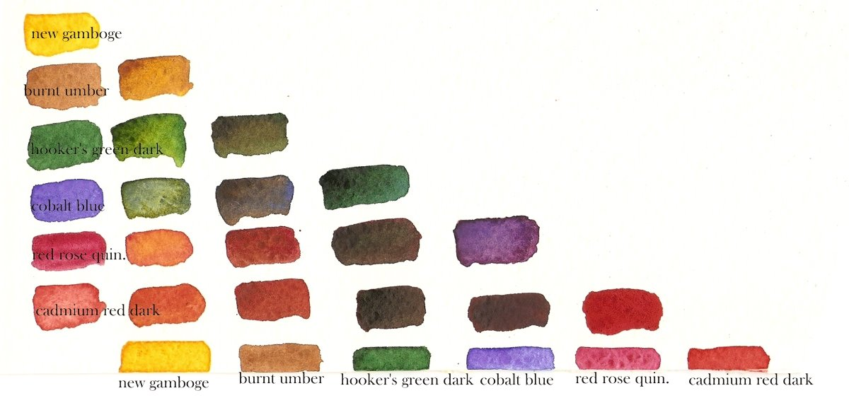 Getting To Know Your Watercolor Palette By Angela Fehr