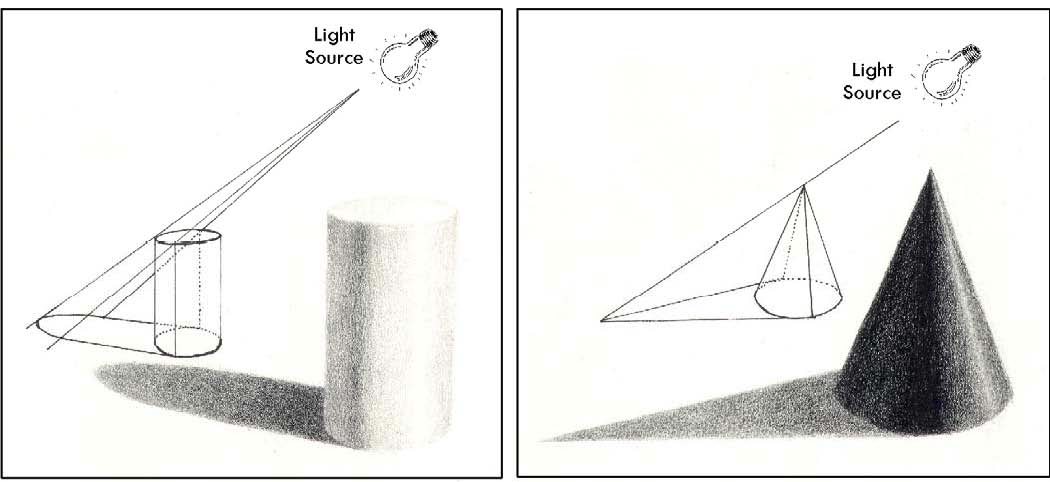drawing lesson a theory of light and shade