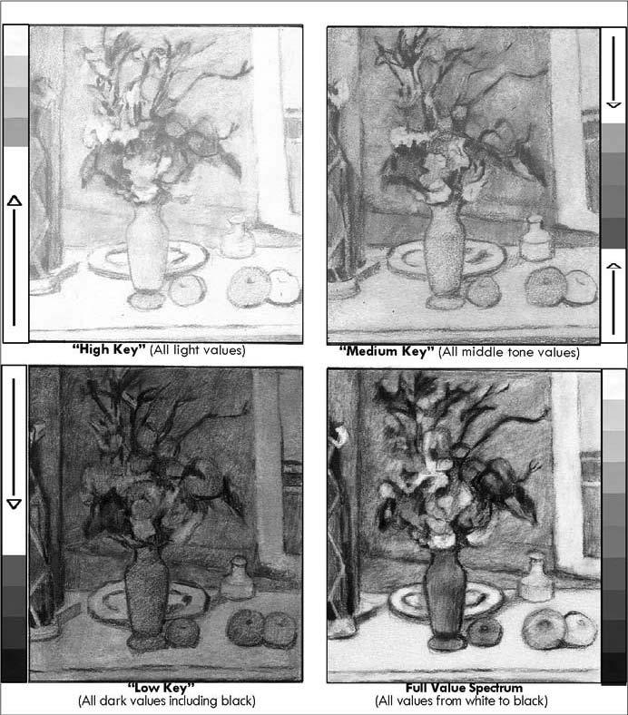Drawing Tips Image 16