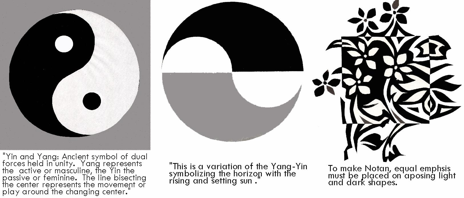 yenyangexplination