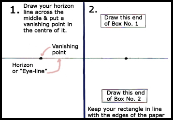 1 point perspective stages 1 2 box copy