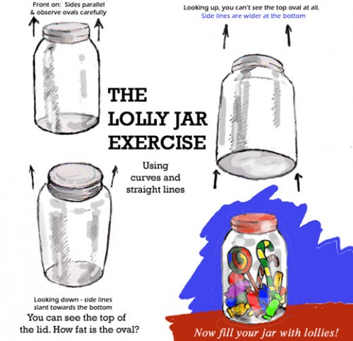 the lolly jar exercise