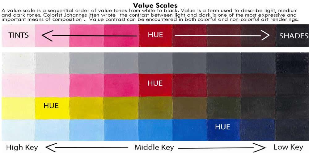 Color Studies Color Applications And Definitions Part 1