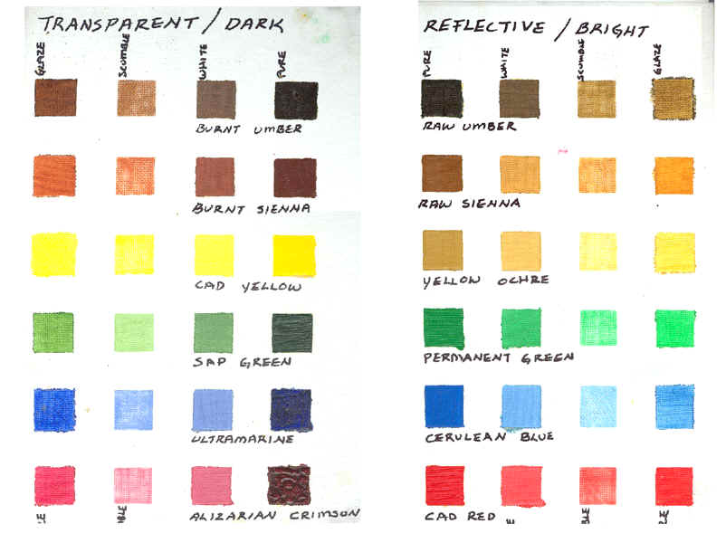 oil painting color charts