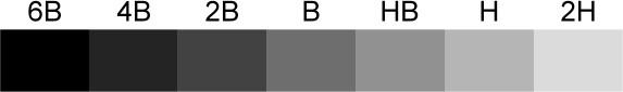 5-pencil-tonal-chart